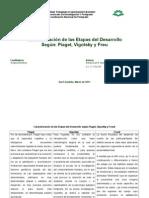 Caracterización de las Etapas del Desarrollo según Piaget