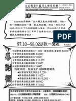 台北縣樹林國民小學家長會 家長會刊 V972 980227