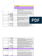 Copy of TPS Scholarship Database