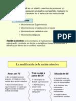 Sociologia de Los MOv. Sociales