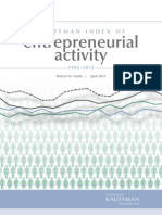 Kauffman Index of Entrepreneurial Activity 1996-2012