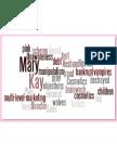 Mary Kay Word Cloud