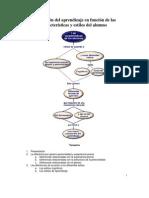 Planeacion_del_aprendizaje_basado_en_estilos_de_estudiantes.pdf