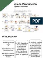 Sistemas de Producción 1
