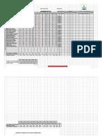 rendimiento academico 1º periodo 2.013 - 902
