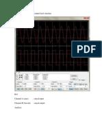 Sinyal Input Dan Output Hasil Simulasi PA 100 W