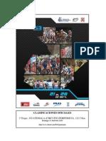 #Ciclismo e1 Vuelta a Guatemala @Zciclismo