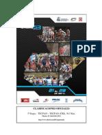 #Ciclismo e3 Vuelta a Guatemala @Zciclismo
