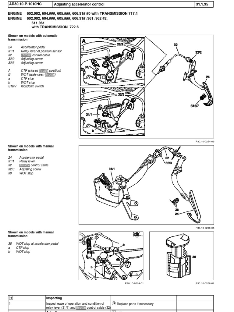 W202 throttle adjustment throttle manual transmission pooptronica Images