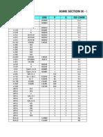 Asme Ix Material P-numbers