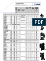 Tecnical Data Rotary Compressor HIGHLY Utk Aplikasi AC Panel, Dehum Dan Chamber.