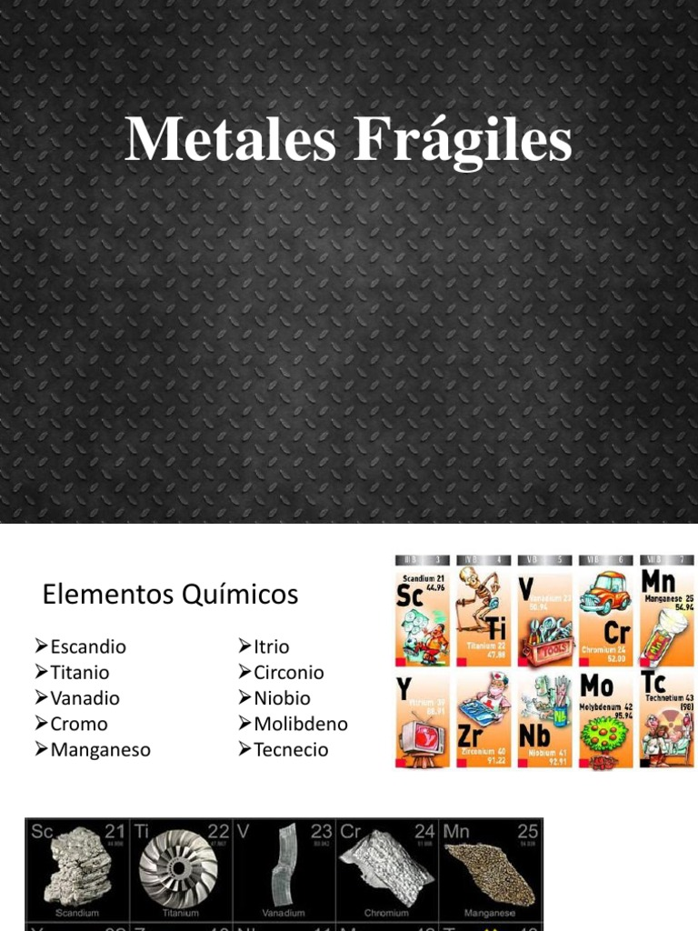 1527024925v1 - Tabla Periodica Metales Ductiles