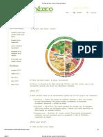 El plato del bien comer _ Nutrición México.pdf