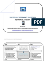 BlackBerry's BLUE OCEAN-PERFORMANCE DASHBOARD