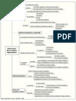 Estructura de la misión diplomática