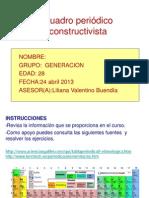 cuadro_periodico_constructivista (1) MIGUEL.ppt