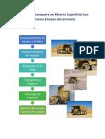 Proceso de Transporte en Minería Superficial con Camiones