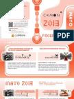 CAMON Murcia. Programación Mayo 2013. Obra Social. Caja Mediterráneo