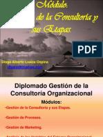 TÉCNICAS DE CONSULTORIA.ppt