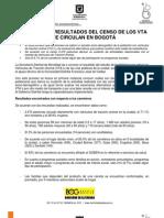 Octubre de 2010 - Boletin Resultados Censo VTA