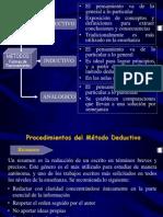 Metodo Inductivo y Deductivo