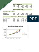 10B Growth Projection Jamille Johnson