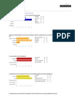 Evaluación del Proceso de Gestión Documental de Dirección Académica - Google Drive