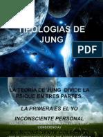 Tipologias de Jung