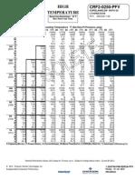Compresor CRF- 0250 PFV