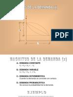 (4) ANÁLISIS DE LA DEMANDA
