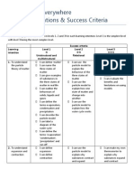 success criteria water year 8