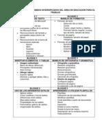 CARTEL DE CONTENIDOS DIVERSIFICADOS DEL AREA DE EDUCACION PARA EL TRABAJO.docx