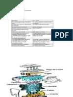 Motor Diesel Primera Actividad