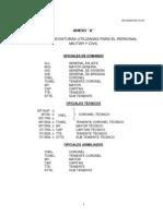 Anexos Normas Elaboracion y Actualizacion de Manuales de Organizacion de Dependencias Administra