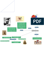 Humanities Mind Map