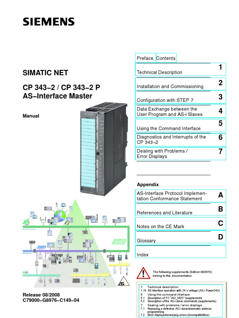 E1 Siemens Simatic NET CP 342-2 6GK7 342-2AH01-0XA0 6GK7342
