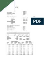 Moents of inertia Lab Report