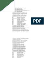 SAP - Useful Reports & Tcodes.xlsx