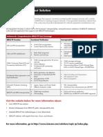 MPLS-TP Testing.pdf