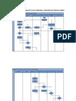Diagrama de Flujo Funcional Proceso de Ventas-Campo