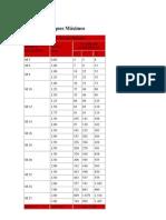 Tabela de Torques Máximos.pdf