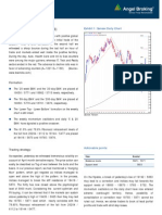 Daily Technical Report, 26.04.2013