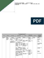 Plan de Estudios Matematicas Grado Quinto