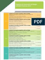 Rimac Programa Capacitacion Provincias 2013