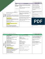 01 Computacion Planificacion 4c2ba Grado 2012
