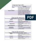 Lenguaje Figurado.docx