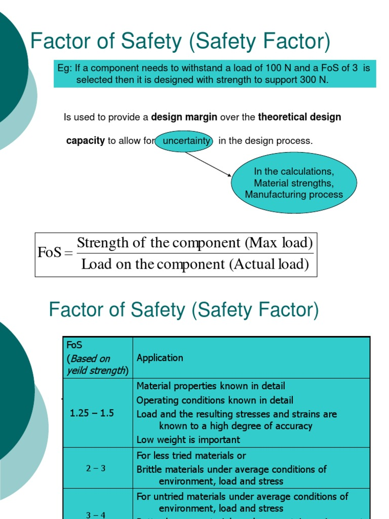 Safety Factor ppt