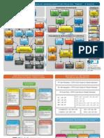 PMI RS Mapa de Processos PMBOK 2011