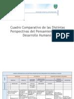 Cuadro Psicología Mariví, Alexander, Julio.pdf
