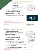 Clase 2 Union PN